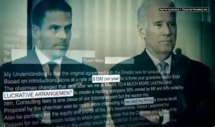 Hunter Biden and His Business Associates Under FBI Investigations Since 2019 for Money Laundering