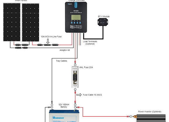 Renogy 200 Watt 12 Volt Complete Solar Panel Kit