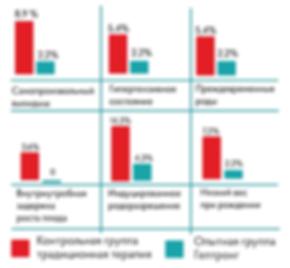 клиника_беременные_токискозы_гептронг.pn
