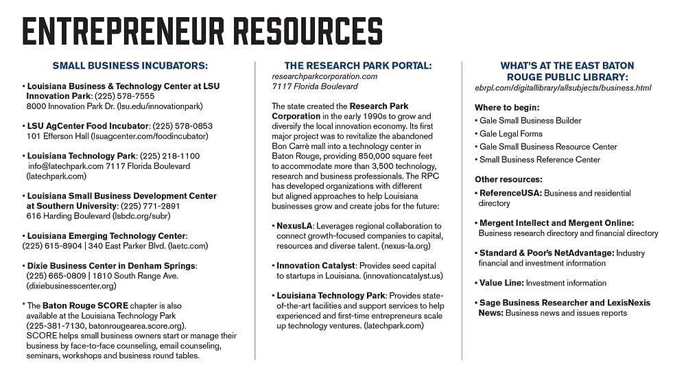 Louisiana entrepreneur resources