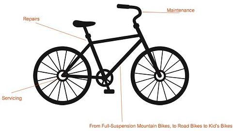 Skye bike repairs, servicing and maintenance