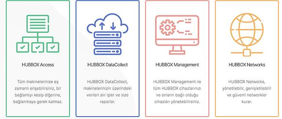 HUBSoft Endüstriyel IIoT Yazılımı - Data Collect V1 Veri Toplama
