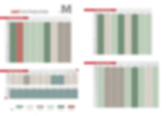 The M - Unit Distribution.jpg