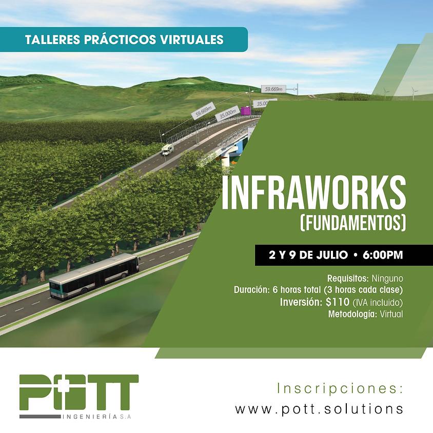 Infraworks (Fundamentos) | VIRTUAL