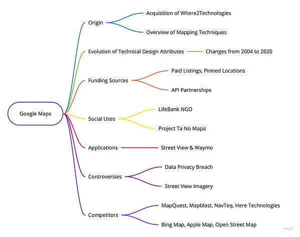 platform-analysis-mindmap.jpg