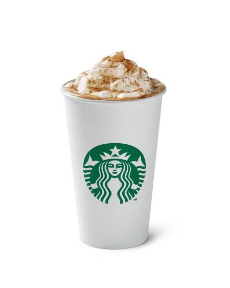 financial advisor, Starbucks, latte, athlete, entrepreneur