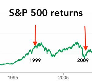 S&P 500, financial advisor, Boston, athlete, entrepreneur