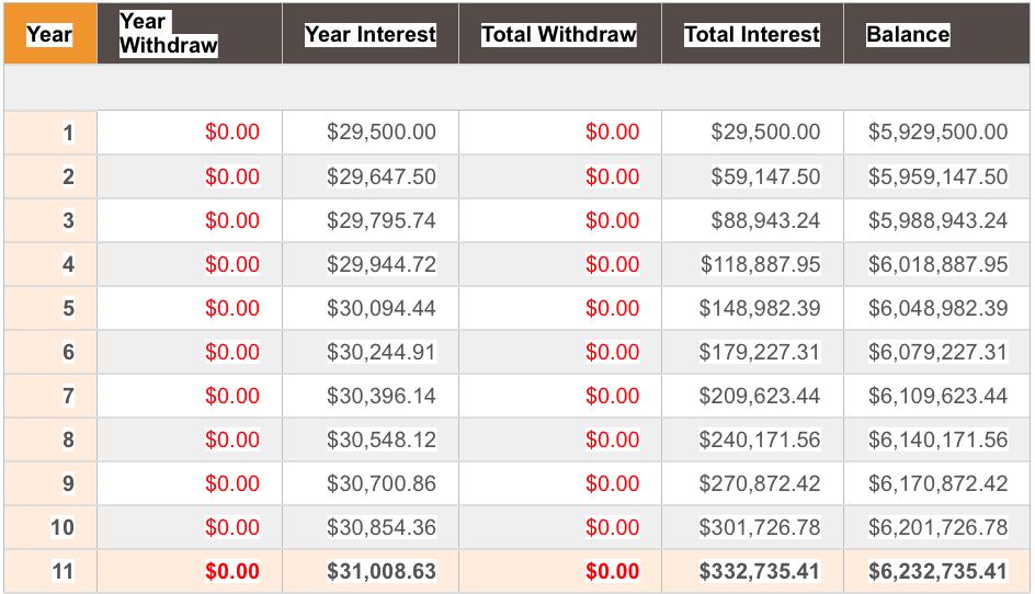 Bobby Bonilla, Mets, Deferred Comp, Financial Advisor, Athletes