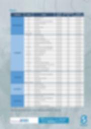 tabela-de-captadores-EDUCAR-a5 imprimir-