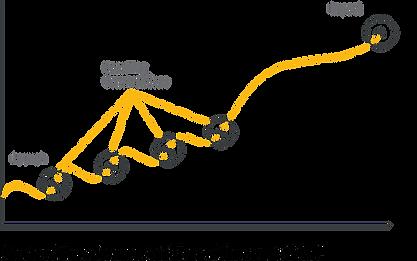 mcs-graph-1-3-1080x675.png