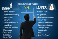 Leadership concept, difference between b