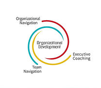 Organization Development NEWS Thailand