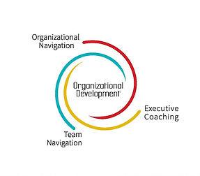 Organization Development NEWS Thailand