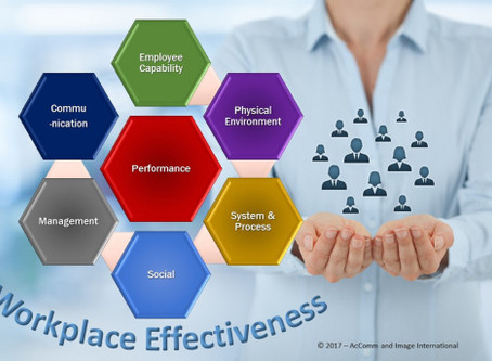 Five important factors in performance management - ห้าปัจจัยกระทบผลงาน