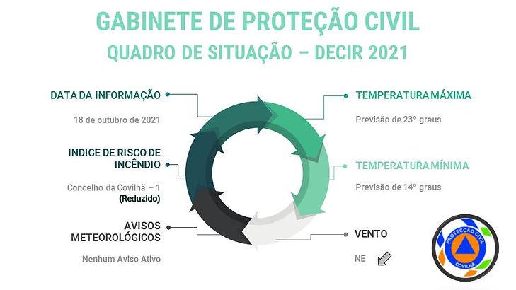 Quadro Situação - DECIR 2021.jpg