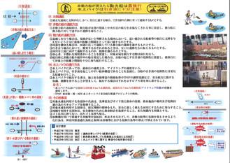 第7回 大岡川川の駅運営委員会