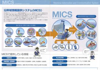 MICS(ミックス)