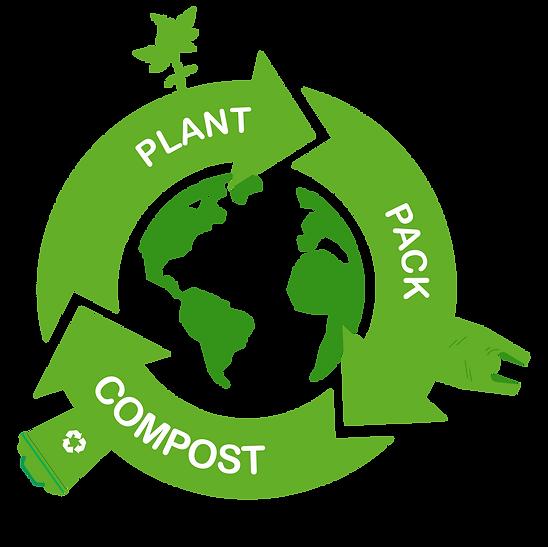 Treetop Biopak compostable packaging