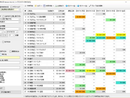 CiPS Ver19.8をリリースしました