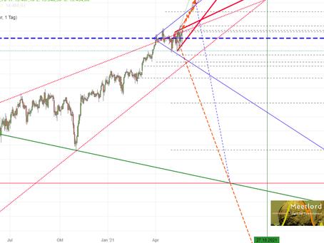 23.05.2021 Pfingstspekulation! Pfingstochse & 3 Chartbilder!🐂😎