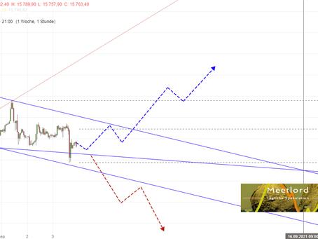 6.09.2021 DAX vor EZB Entscheidungswoche?