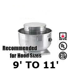 Commercial Kitchen Exhaust Fans for 9 – 11' Hoods