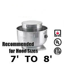 Commercial Kitchen Exhaust Fans for 7' – 8' Hoods