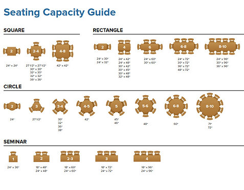Seating Capcity Guide