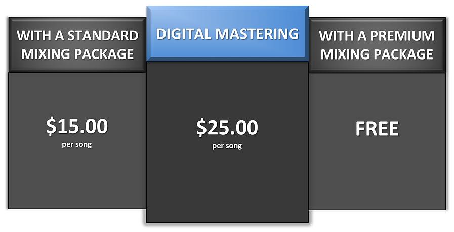Sterling Skye Sound - Mastering
