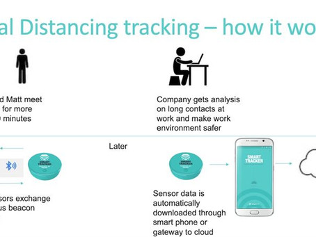 Kaltiot Contact Tracker A Solution to ID and Prevent Exposure to Coronavirus