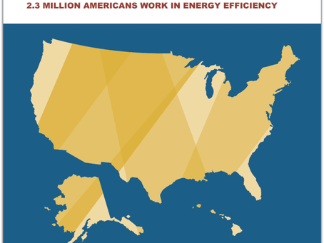 Energy Efficiency Leads Energy Sector Job Growth