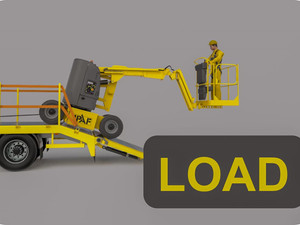 Accident analysis prompts revamp of MEWPs load & unload training