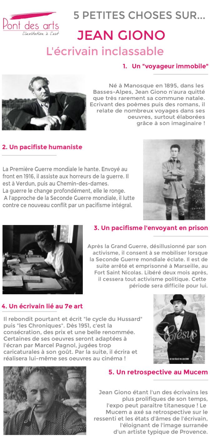 Expo Jean Giono Mucem Marseille