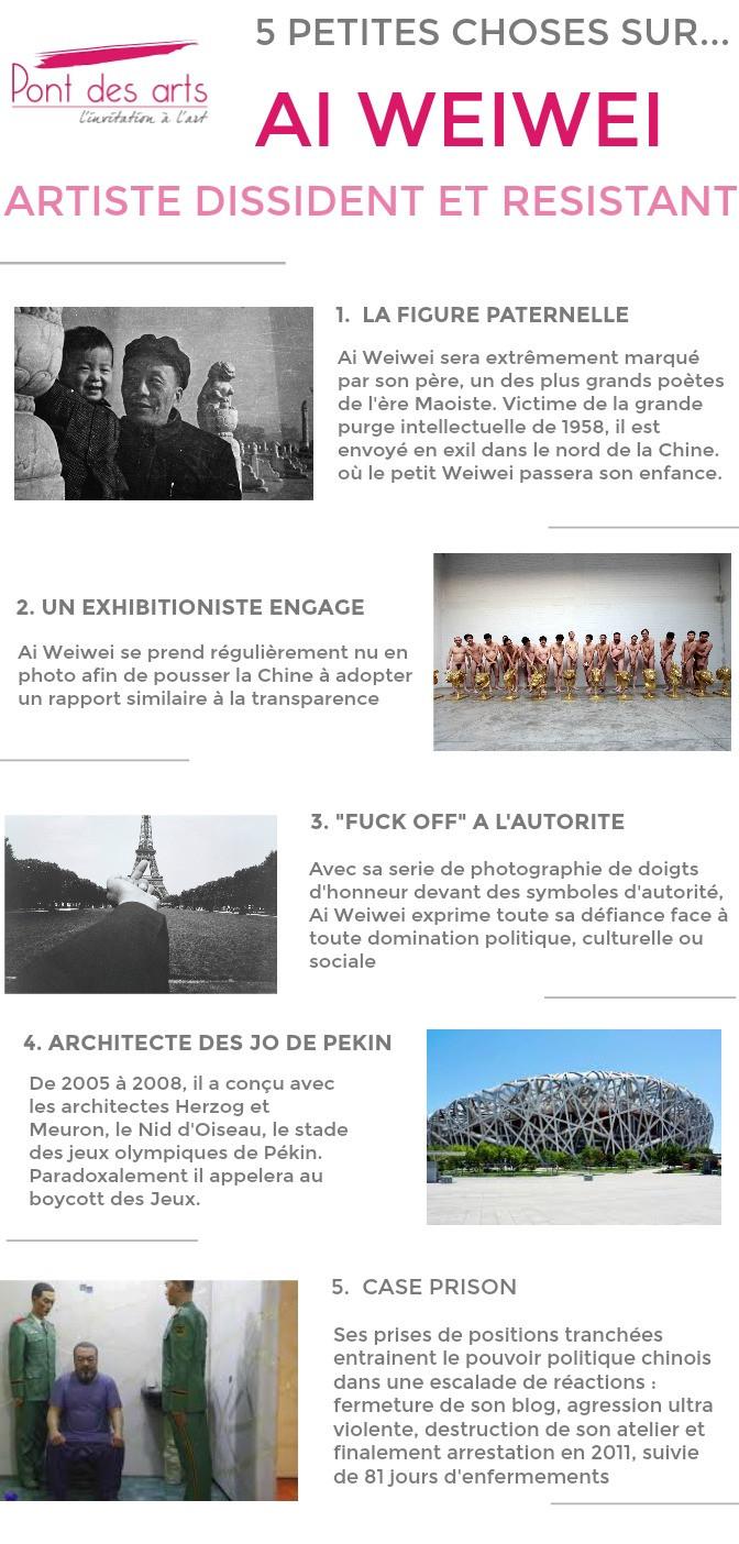 Ai Weiwei Marseille