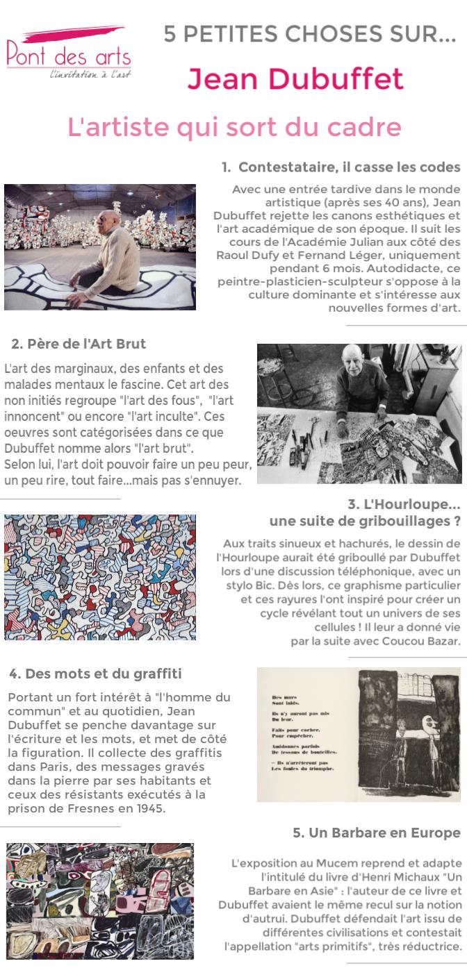 Expo Jean Dubuffet Mucem Pont des arts
