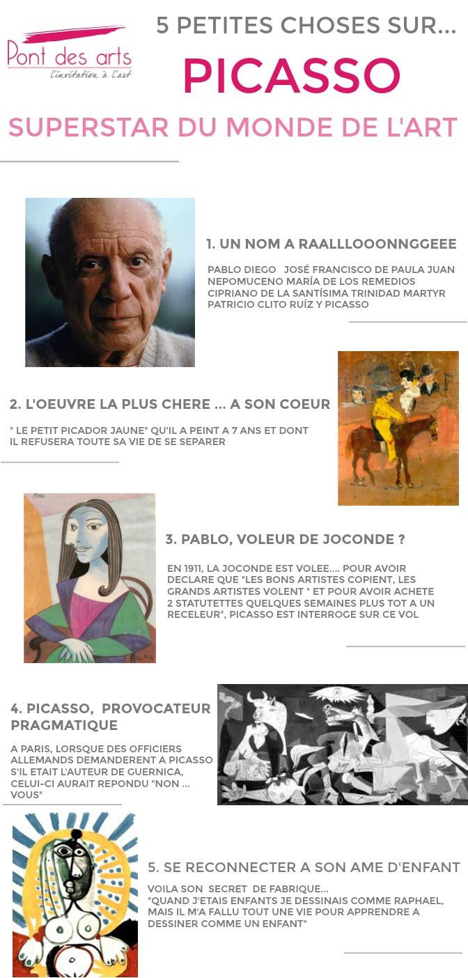 Visite guidée Picasso- Picabia