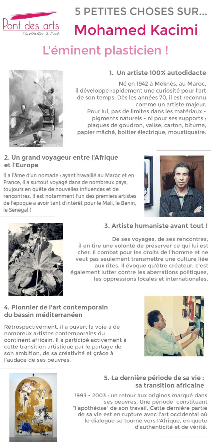 Mohamed Kacimi Marseille Mucem Pont des arts
