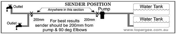 sender positions.jpg