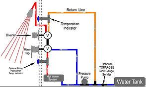 Showermiser Mixer Drawing.jpg