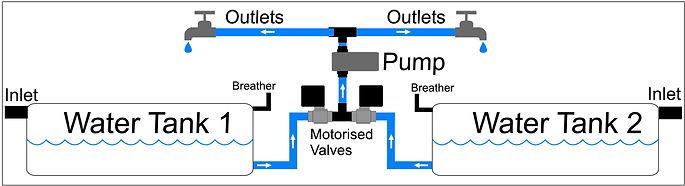 Valve Water Drawing.jpg