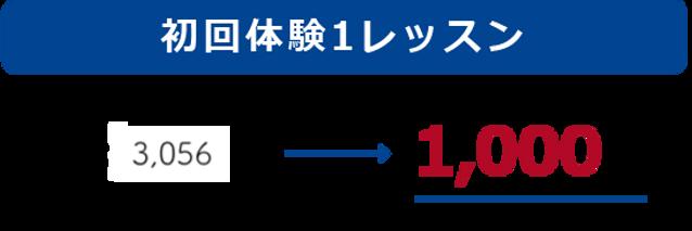通い放題1000円.png