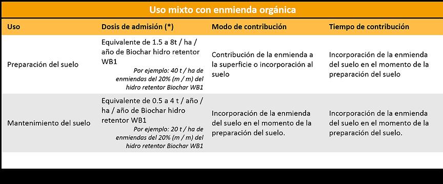 Biochar ESP3.png