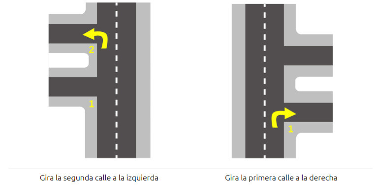Directions in Spanish. How to find out where to go, and how to get there.