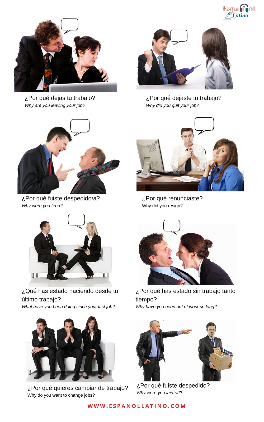The Job Interview In Spanish
