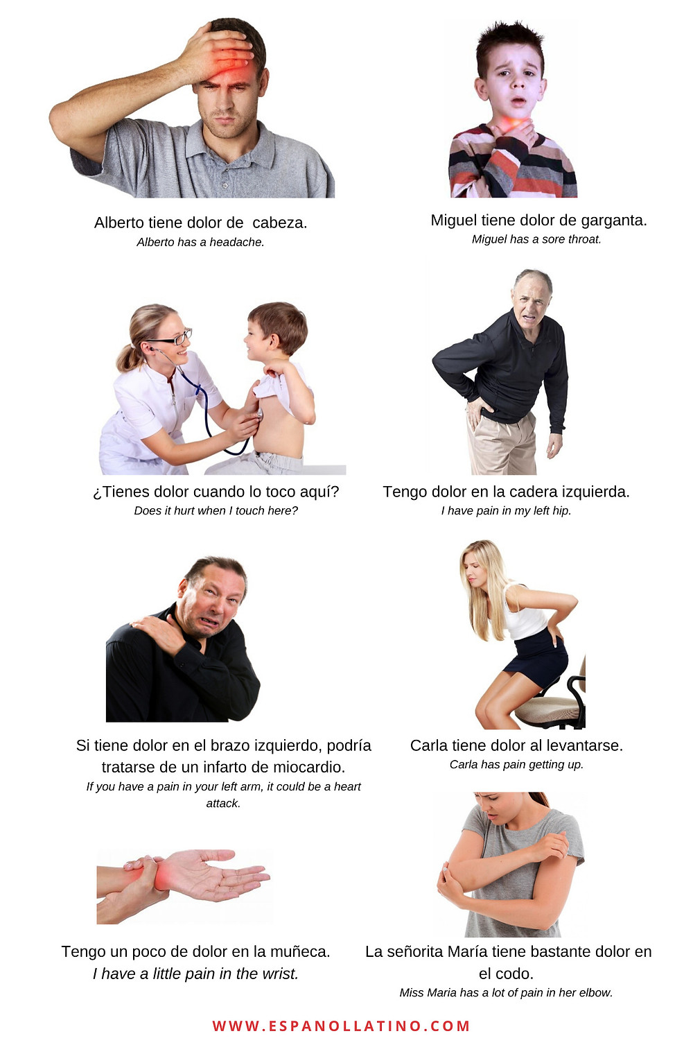How to express a minor illness to a doctor in Spanish.
