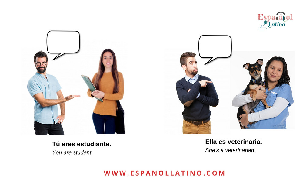 A1 Level. The Verb SER in Spanish.