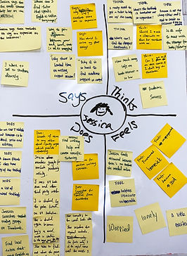 UX design empathy mapping