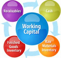 Working Capital: An Important Consideration When Selling A Business