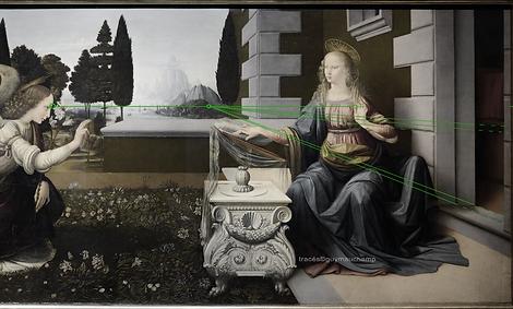 Léonard De VINCI Annonciation, perspective, lignes de fuite intimes