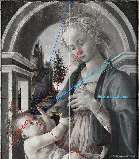 Boticcelli perspective narrative 3ème ligne d'horizon sur la médiane sous le regard de Jésus